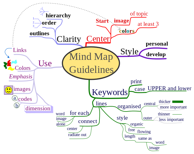 mindmap.jpg