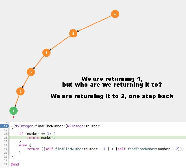 A - return 1.jpg
