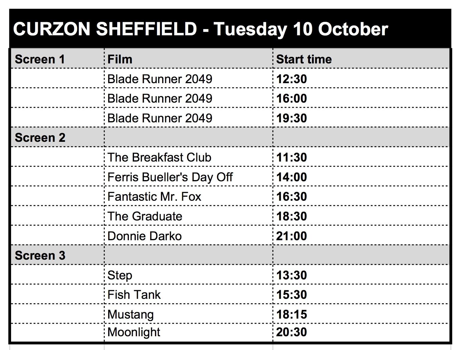 Meet the World - Sheffield schedule.jpg