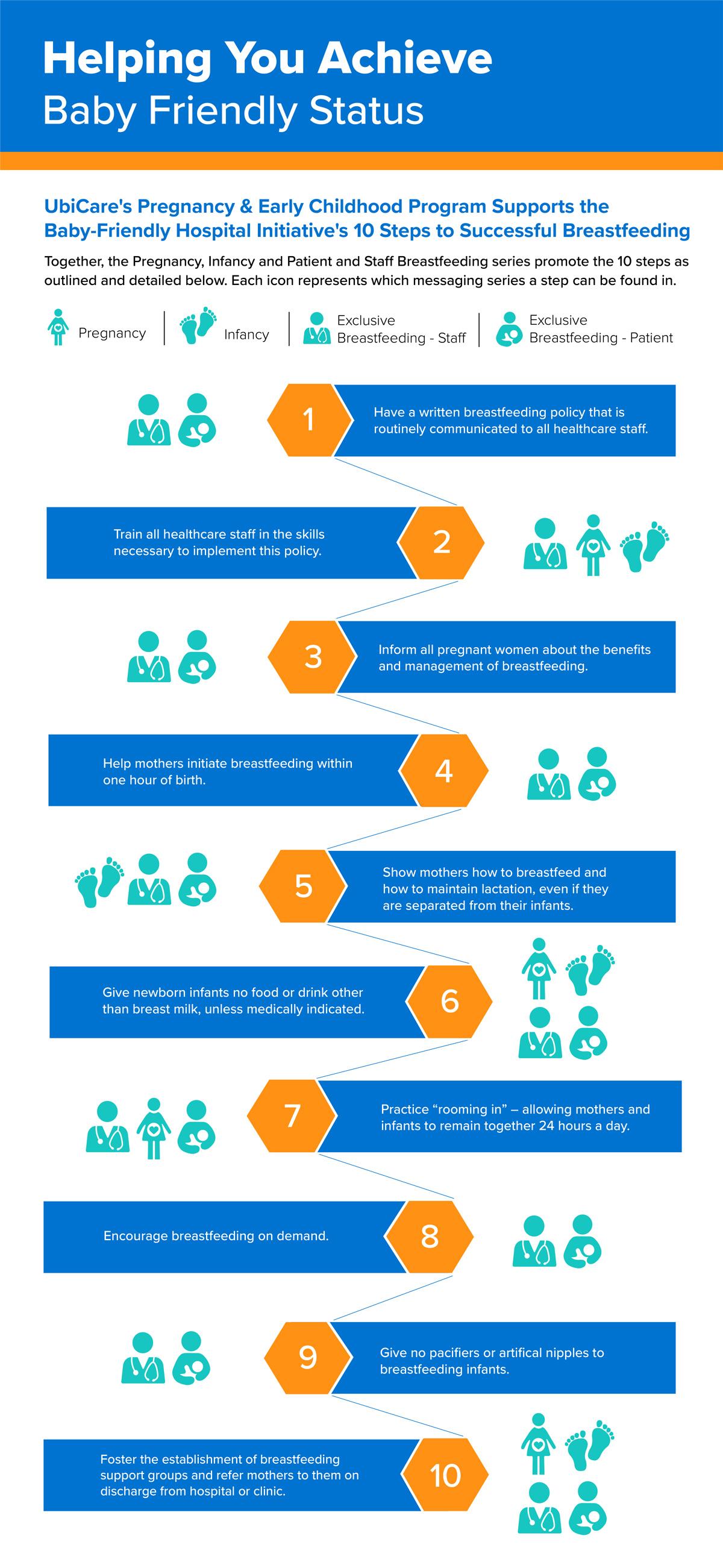 10_Steps_Successful_Breastfeeding-Aug2019.jpg