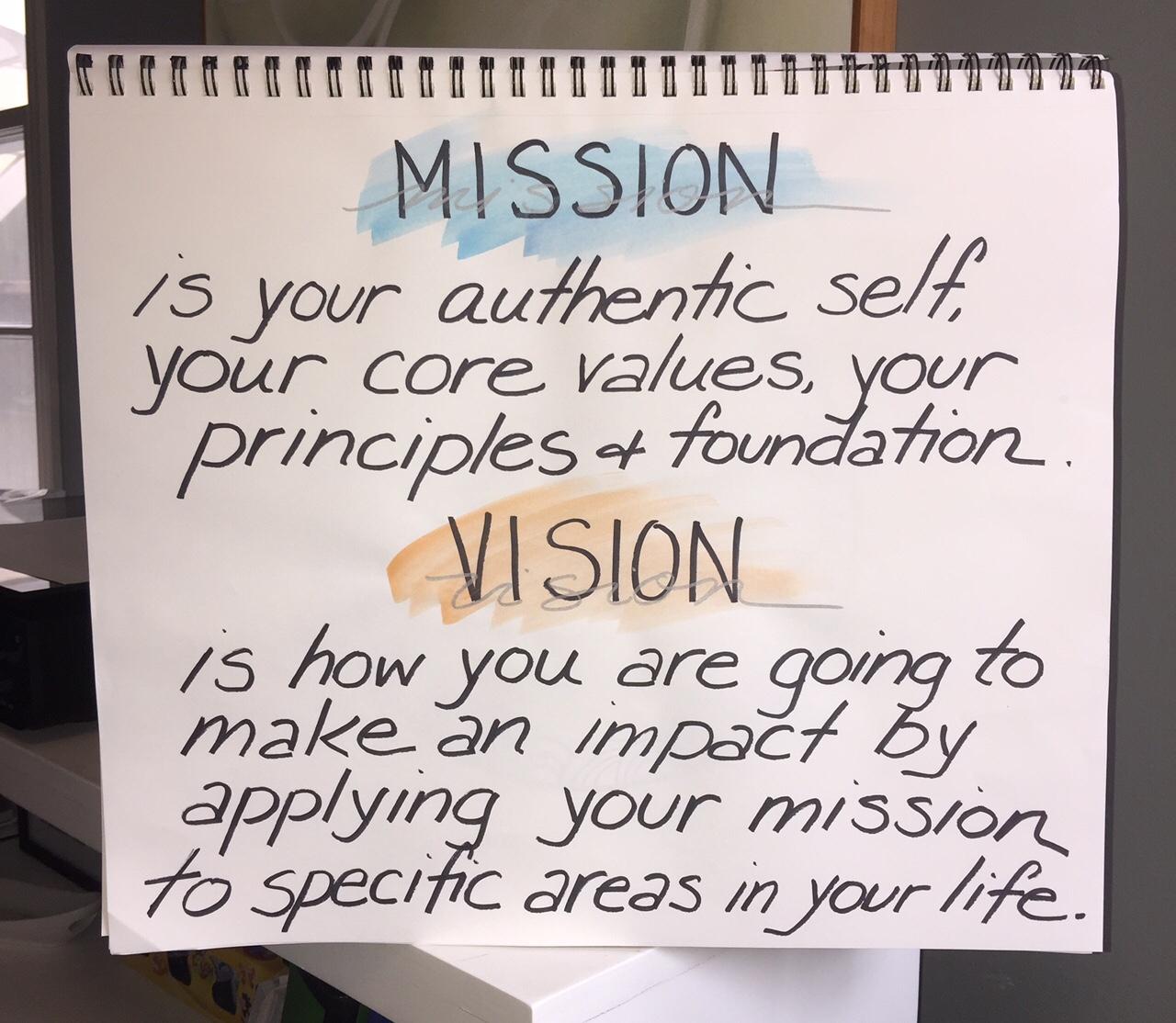 MISSIONVISION.jpg