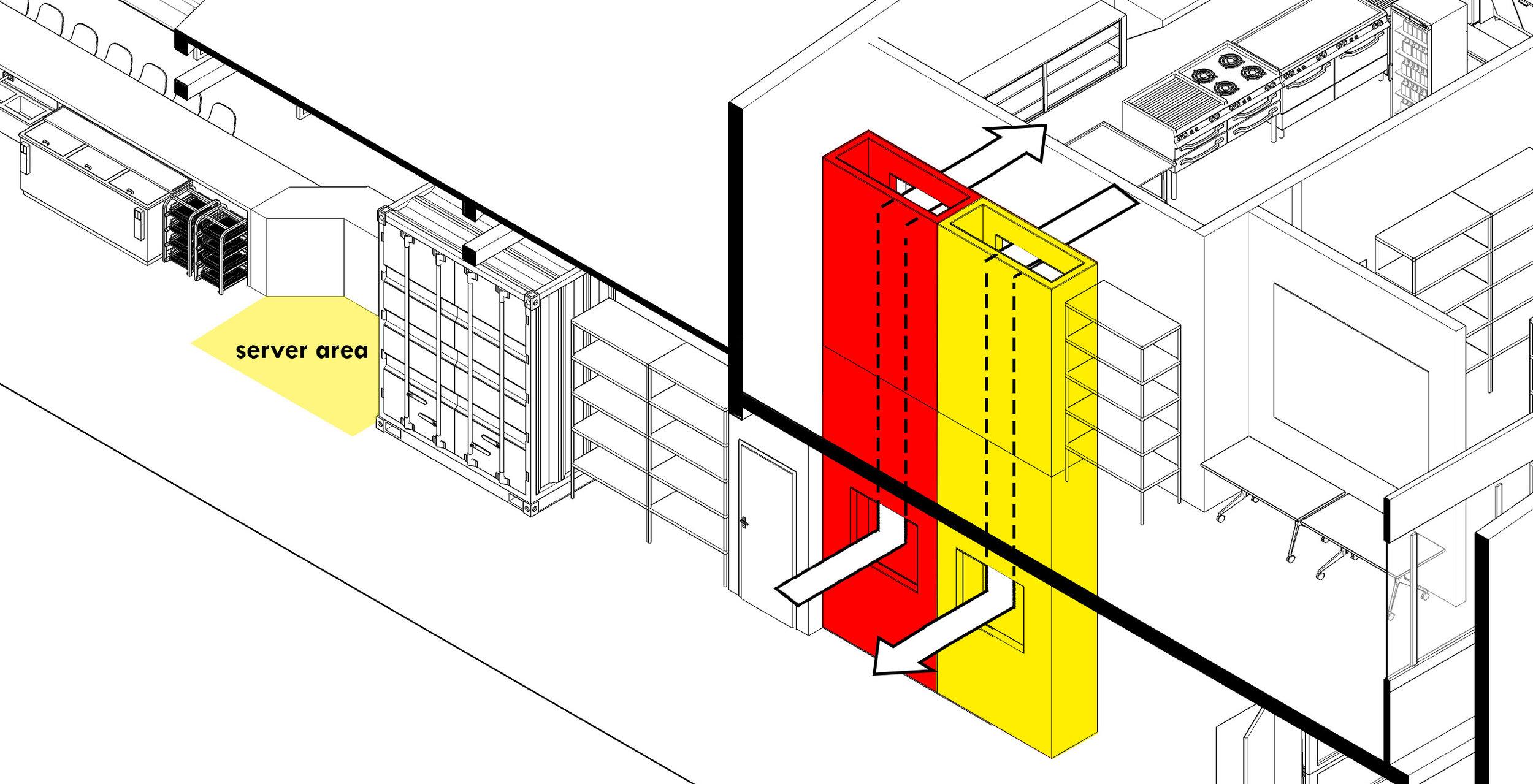 dumwaiter system