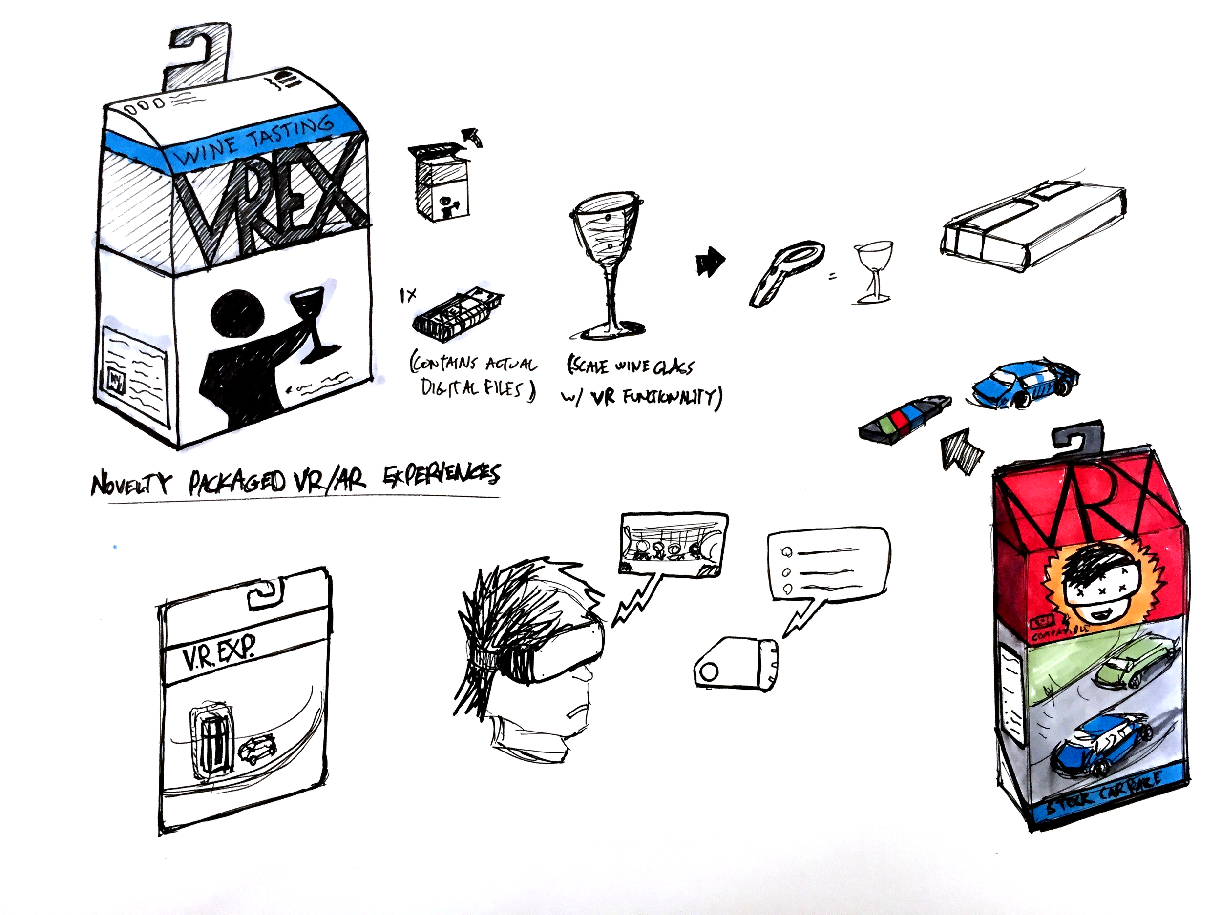 Initial sketches of VR software kit packaging
