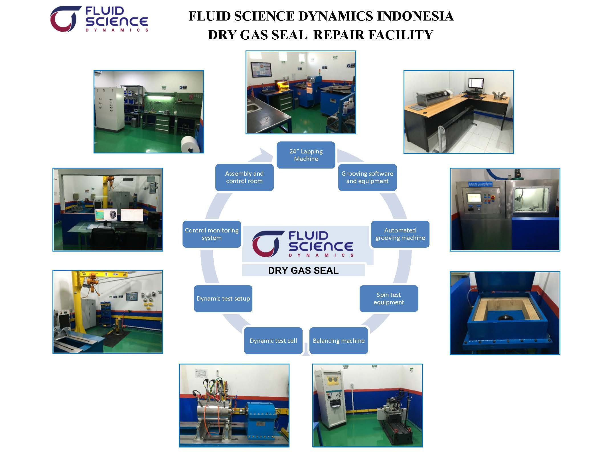 FSD Indonesia Company Profile-R9_Page_08.jpg