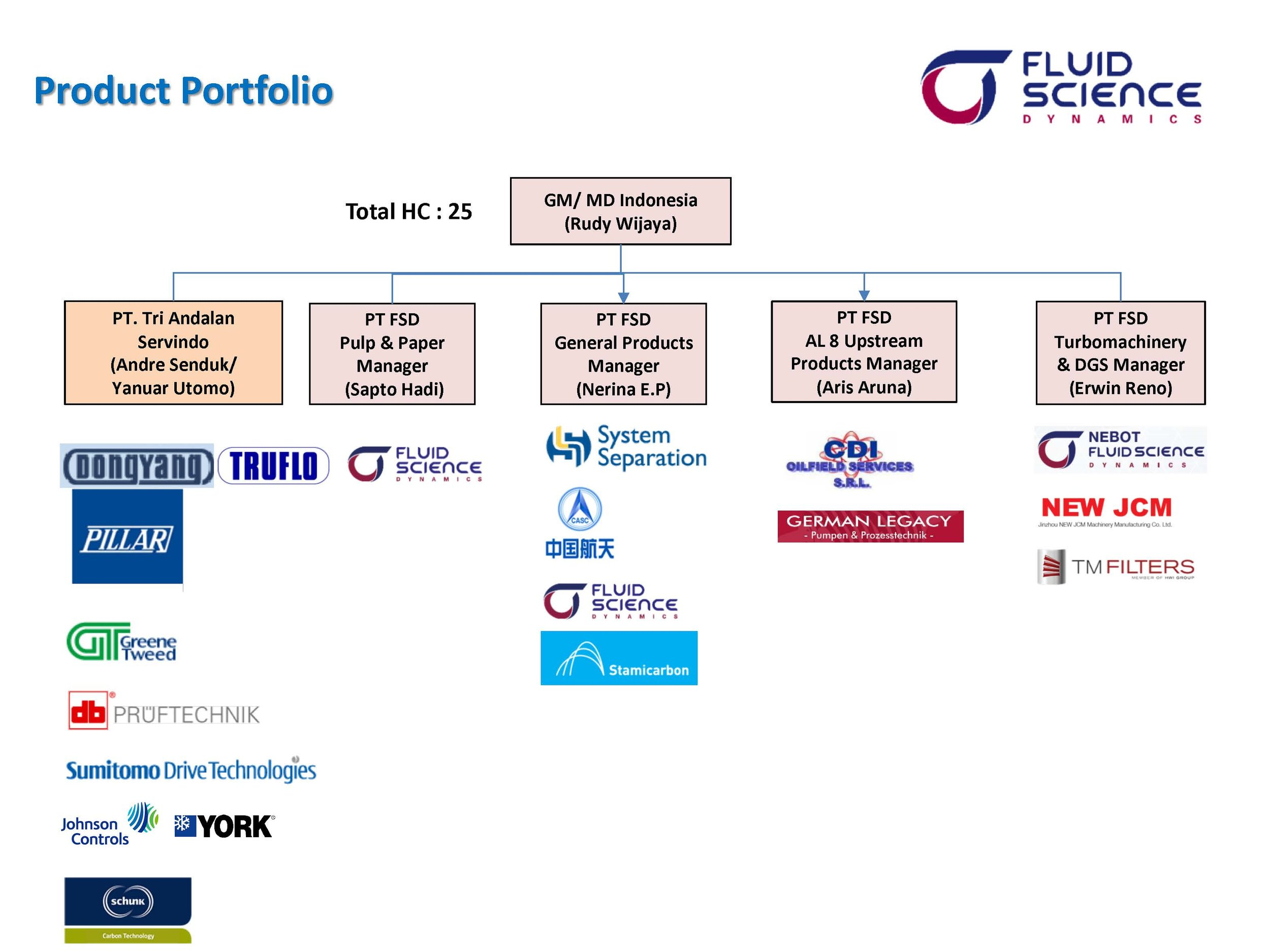 FSD Indonesia Company Profile-R9_Page_10.jpg