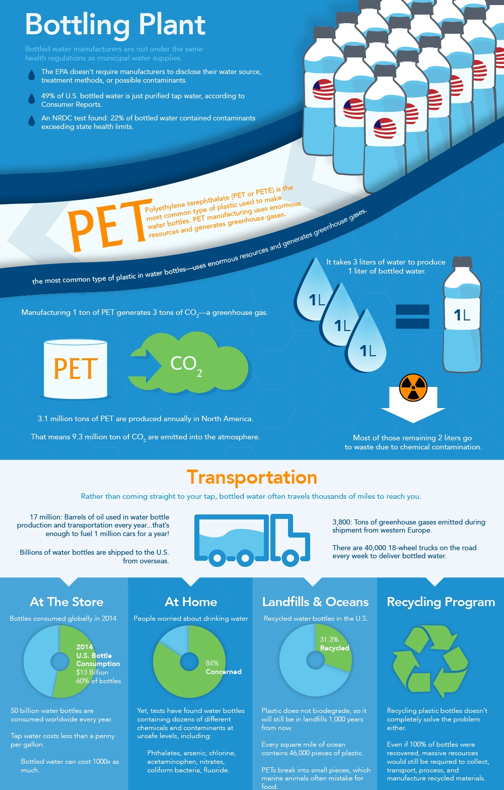 Bottling-Our-Water-Infographic.jpg