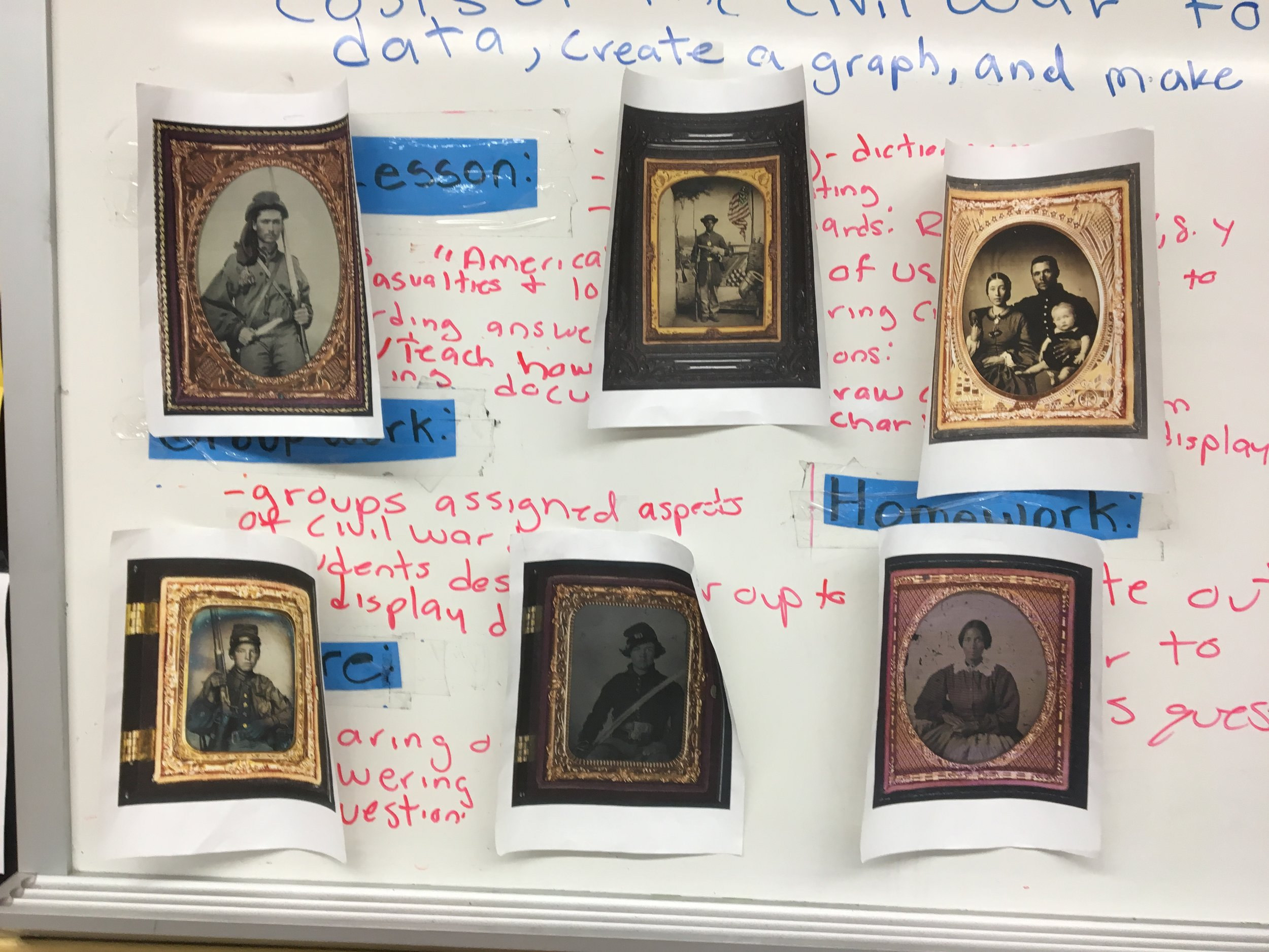 Civil War image research