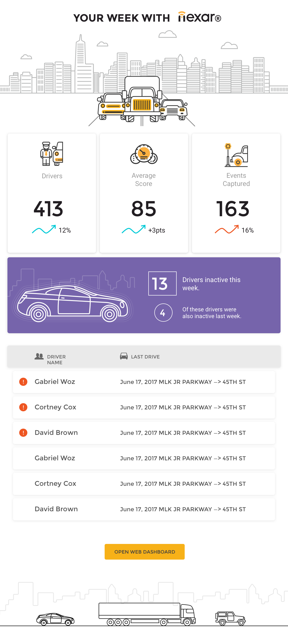 Dashboard Newsletter_Inactive Drivers.png
