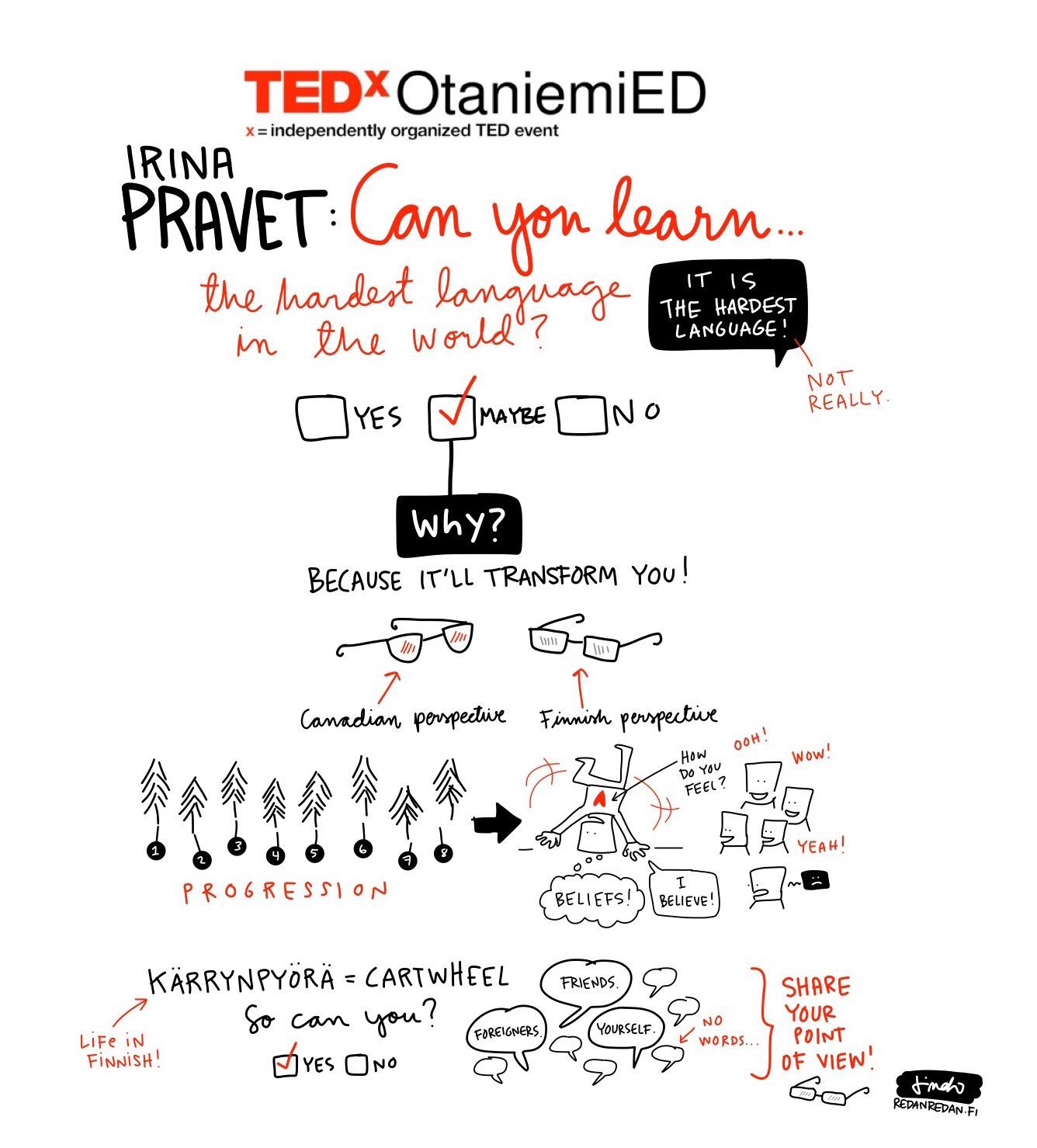 The talk is illustrated with Sketchnotes by Linda Saukko-Rauta at www.redanredan.fi.