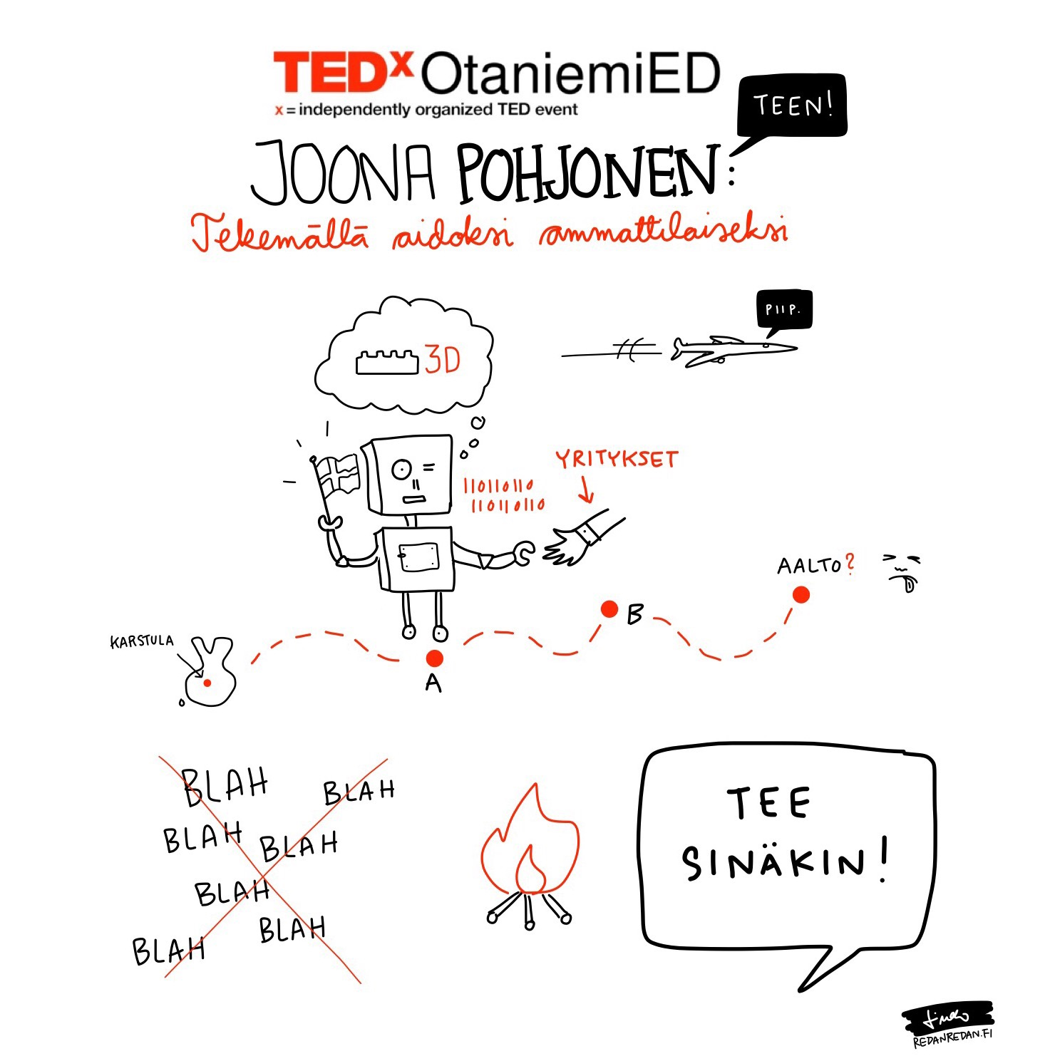 The talk is illustrated with Sketchnotes by Linda Saukko-Rauta at www.redanredan.fi