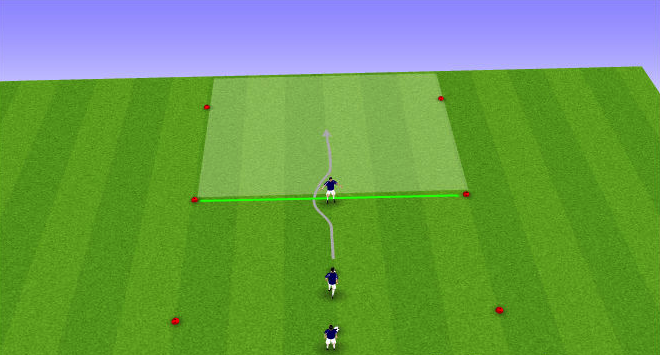 In the activity above, the defender can only move side to side on the green line.