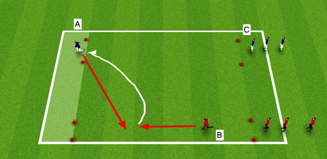 In the activity above, players play a change of direction game without the ball, initially developing their motor movements.