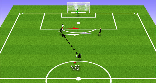 Progressing from mini games to a specific scenario, the coach is able to illustrate where, when and why the stop start might be used.