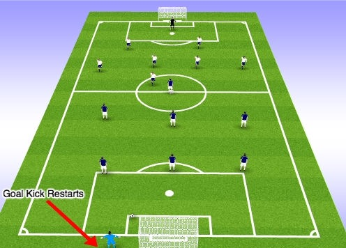 Goalkeeper Conditioned Games