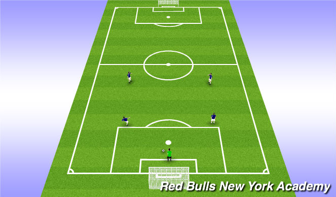 1-2-2 formation (don't forget the goalkeeper is a player too!)
