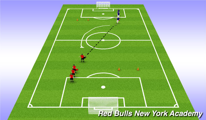 For younger players, distances may need to be shorter in order to avoid burning them out quickly in session's.