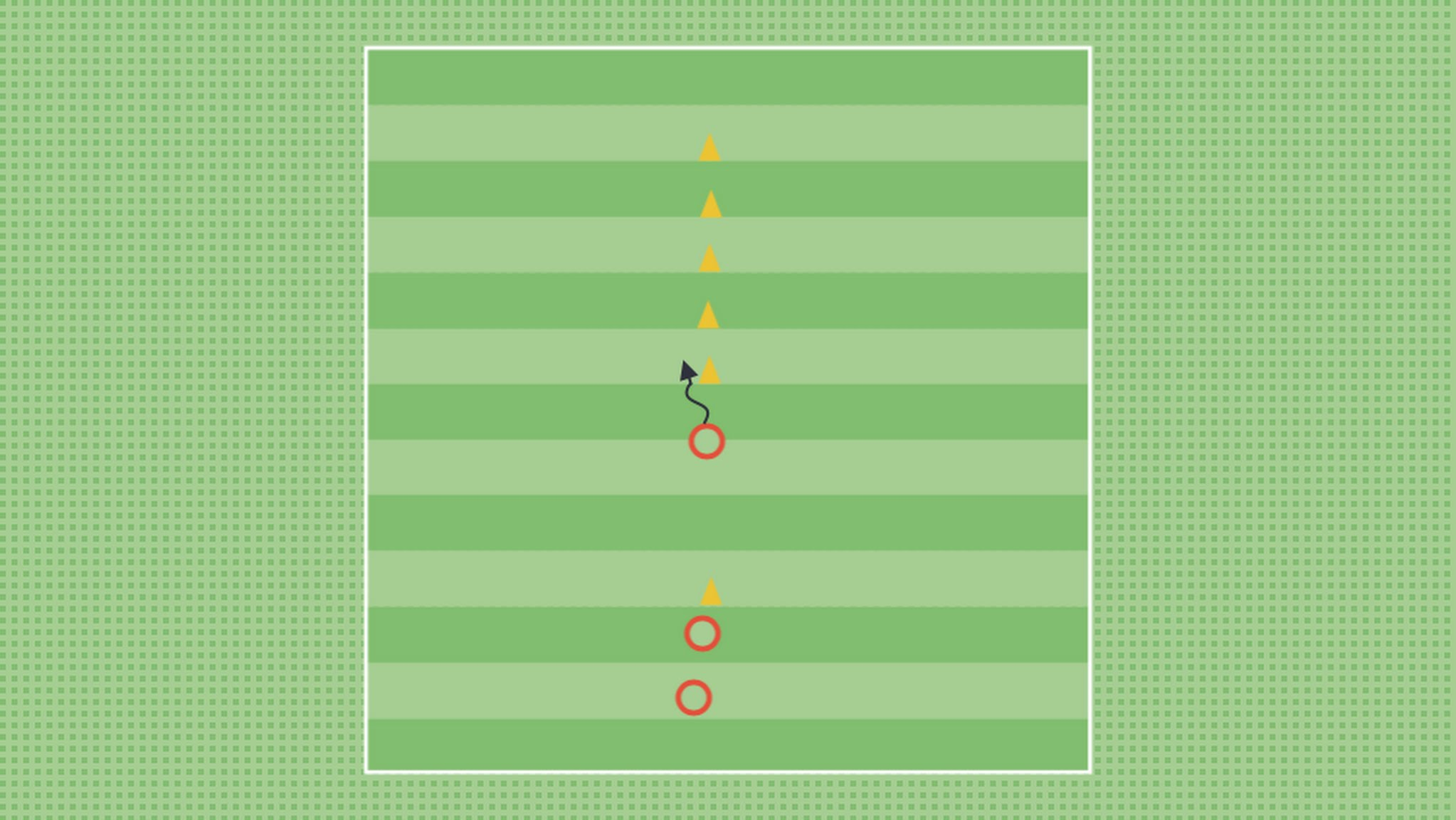 In the above example, player's get plenty of repetition. However, after a while, this may not be the most fun.