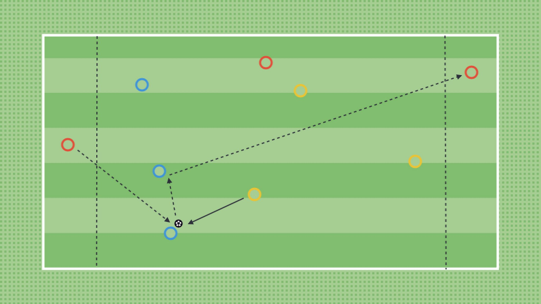 Repeating a session, especially one that requires a lot of explaining, allows more playing time as there is less need for instruction. This means less time figuring out the activity, and more time working on the theme of the session.