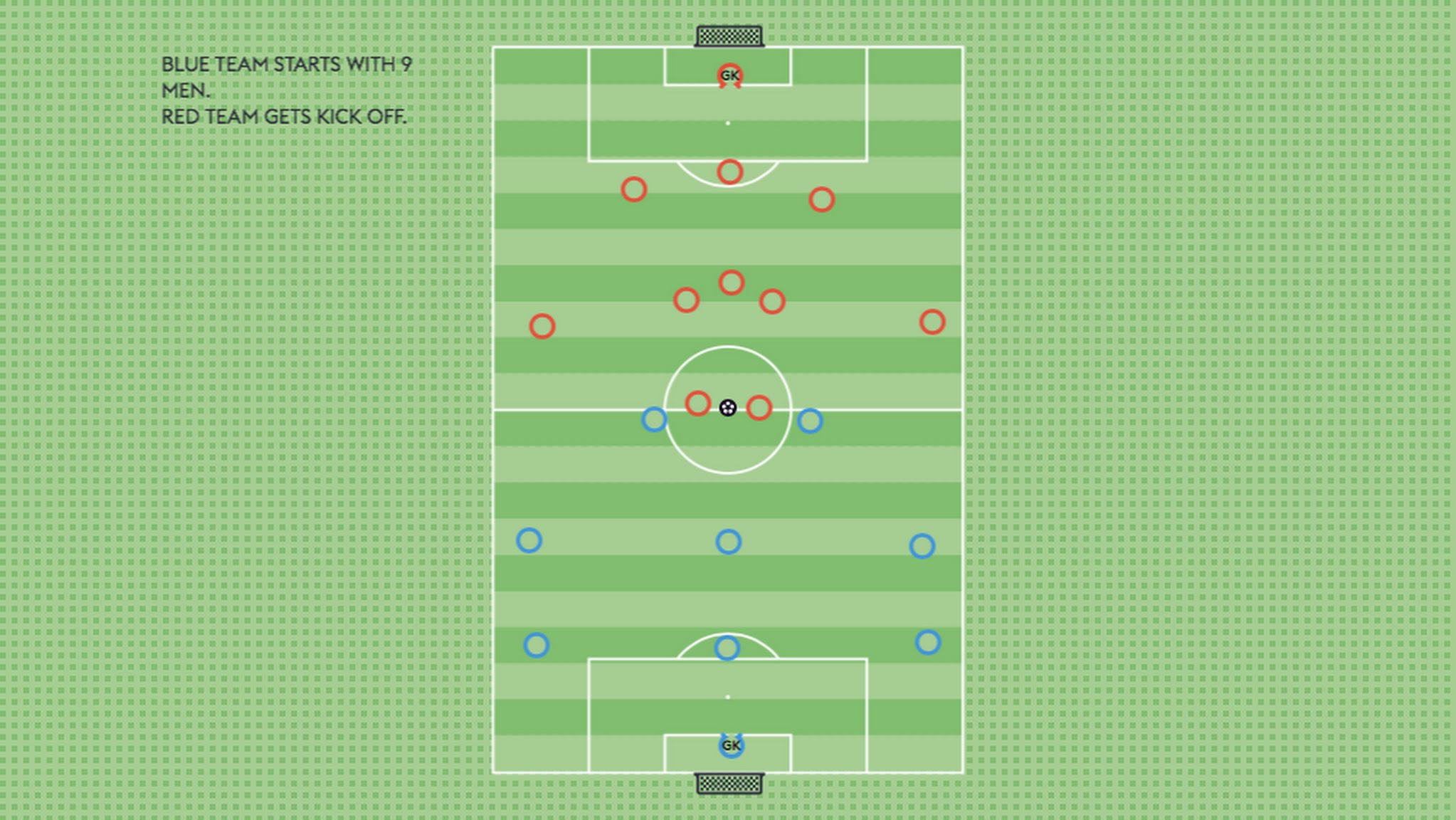 Players sometimes get sent off, or they're late to a game. Figuring out how you'll deal with this and putting players in these situations should mean that if they see that scenario again, they can better adapt to it. You can't change it, so players just need to find a solution and play on.