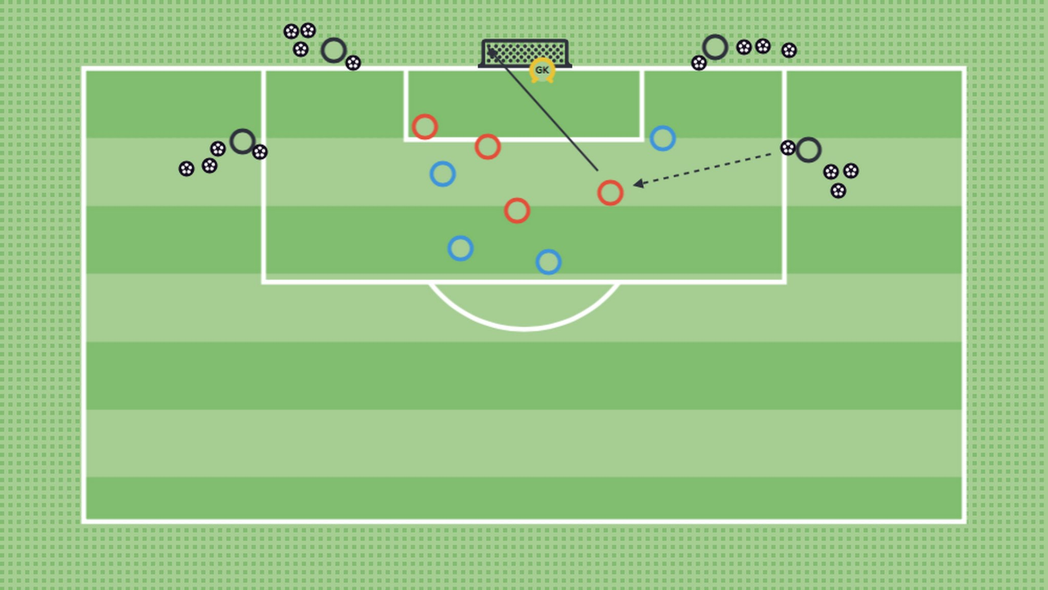 Three Minute Game. 1 touch finish. Winner stays on. Losers serve.