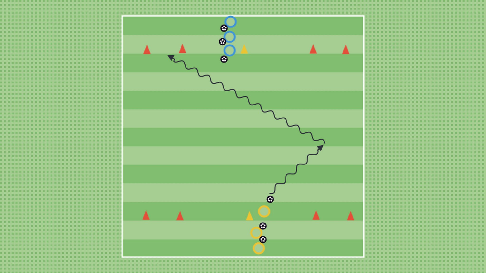 The game starts on eye contact with the other team. Yellow and blue both drive out and perform the 'Ronaldo Chop' before finishing in the red gate on the opposite side.