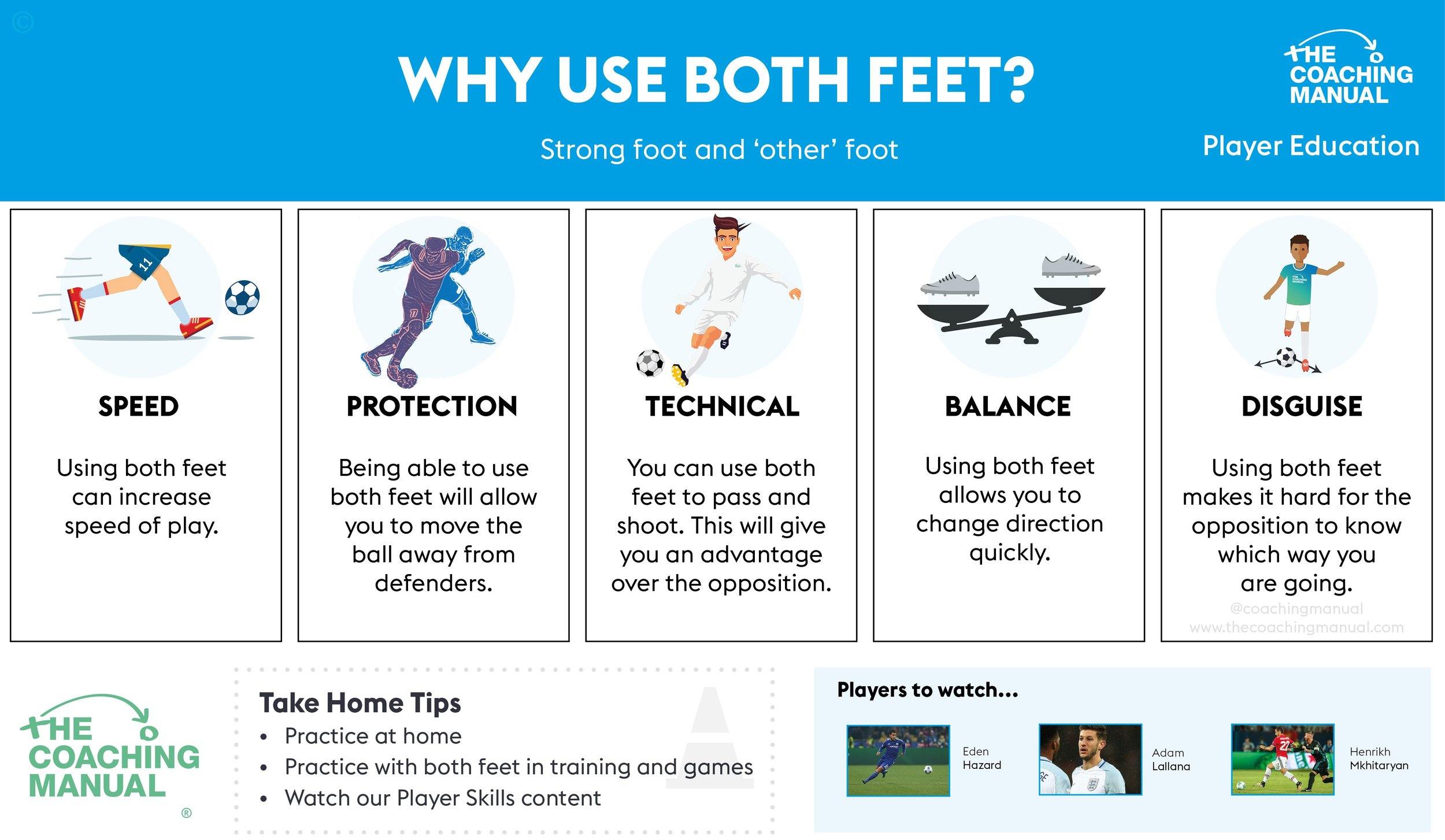 This infographic, nabbed from the Coaching Manual, is a great example of why players should be stretched to use both feet!