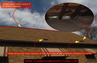 HOME INSPECTION BLOG 1 - VENTING