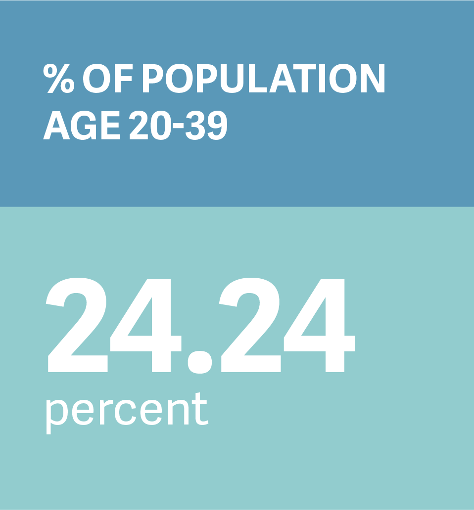 %ofpopulation-01.png