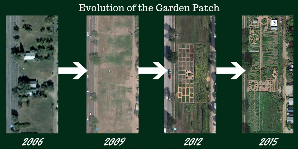 A look at how the land where the Saskatoon Food Bank & Learning Centre Garden Patch now is has evolved over the years.
