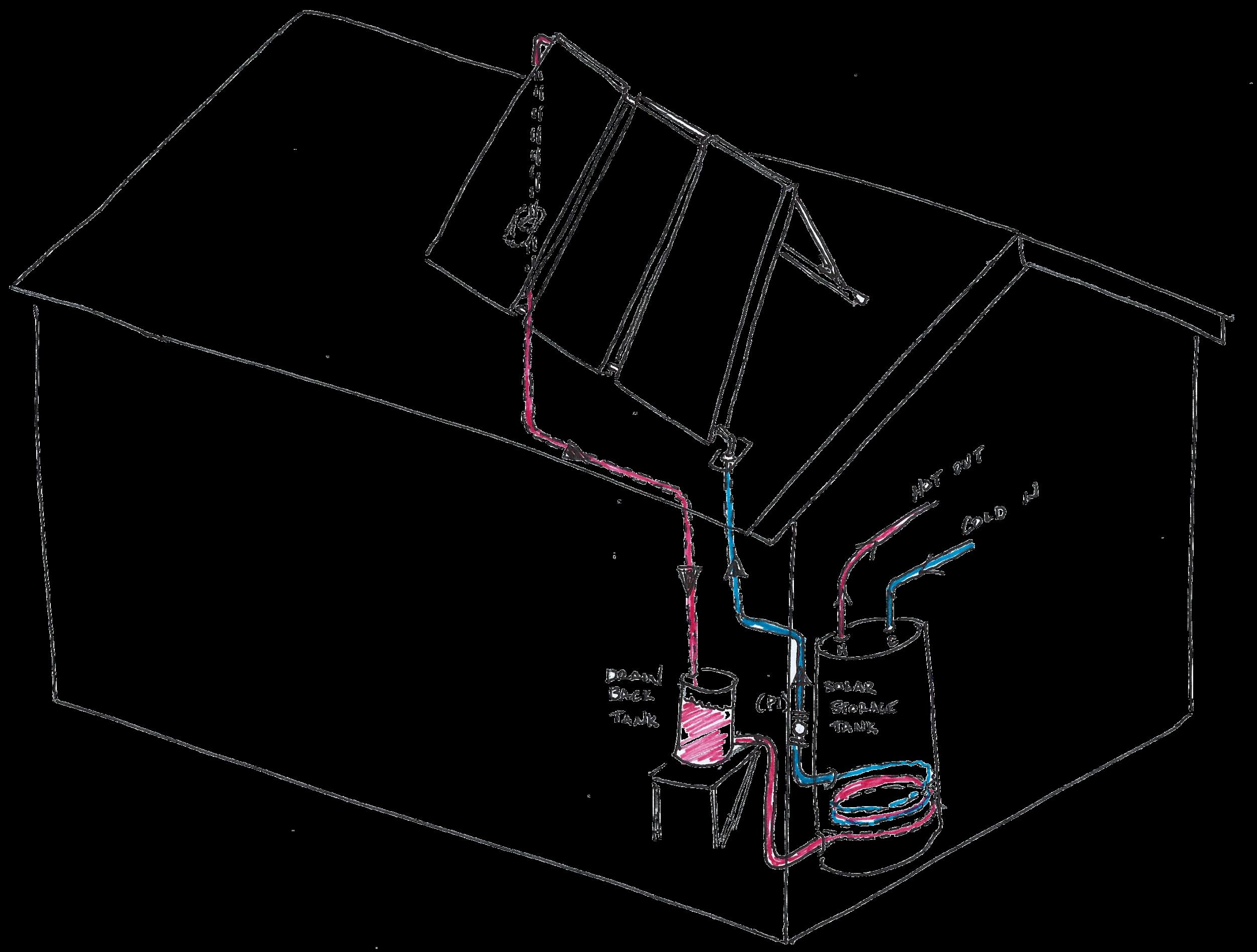 Drainback System