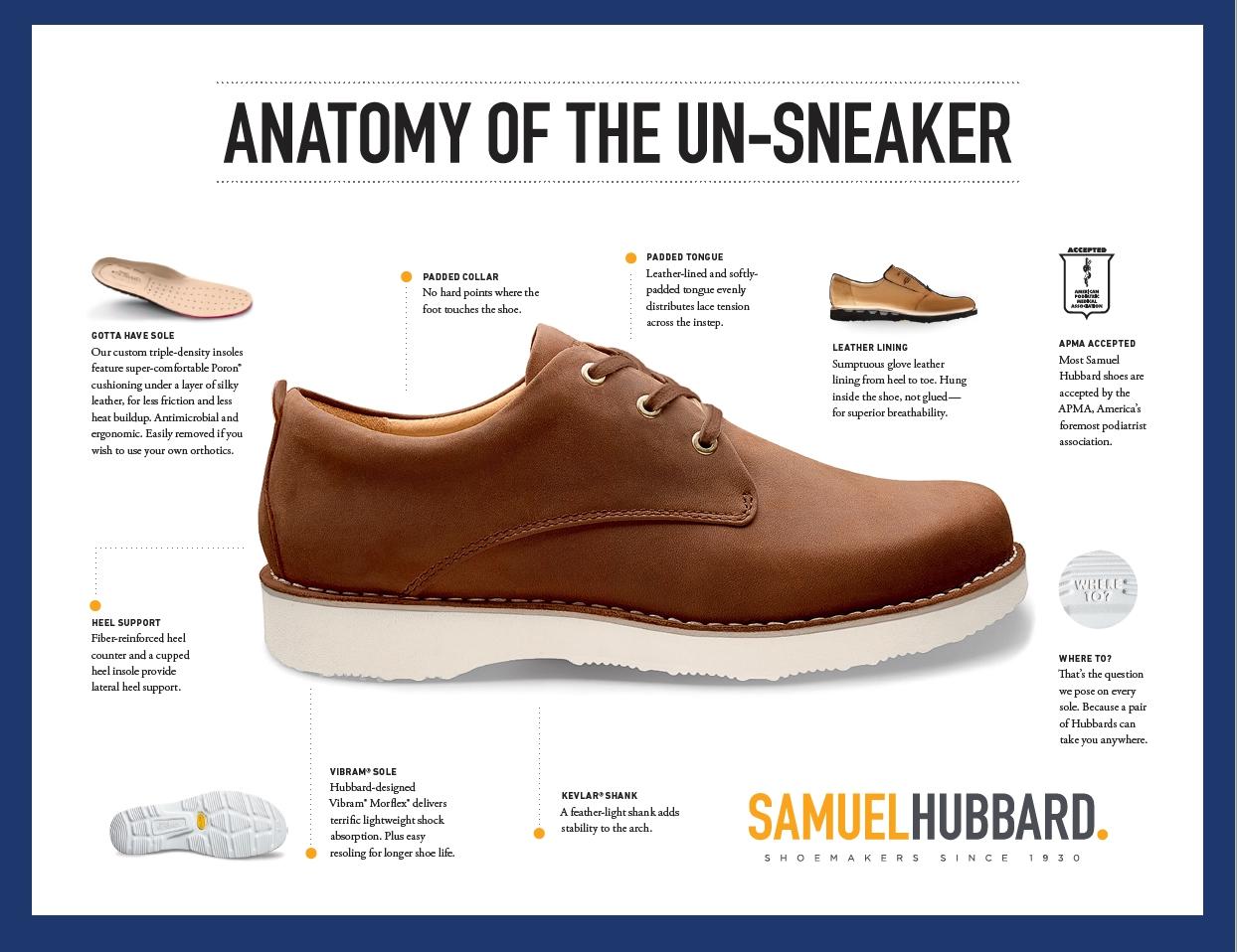 anatomy of the unsneaker.jpg