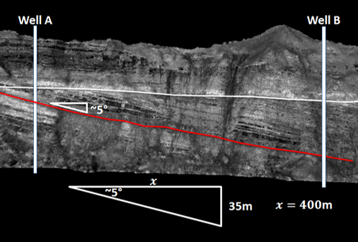 Figure12McMurray Lidar image with 2 hypothetical wells, from Findlay et al. 2014