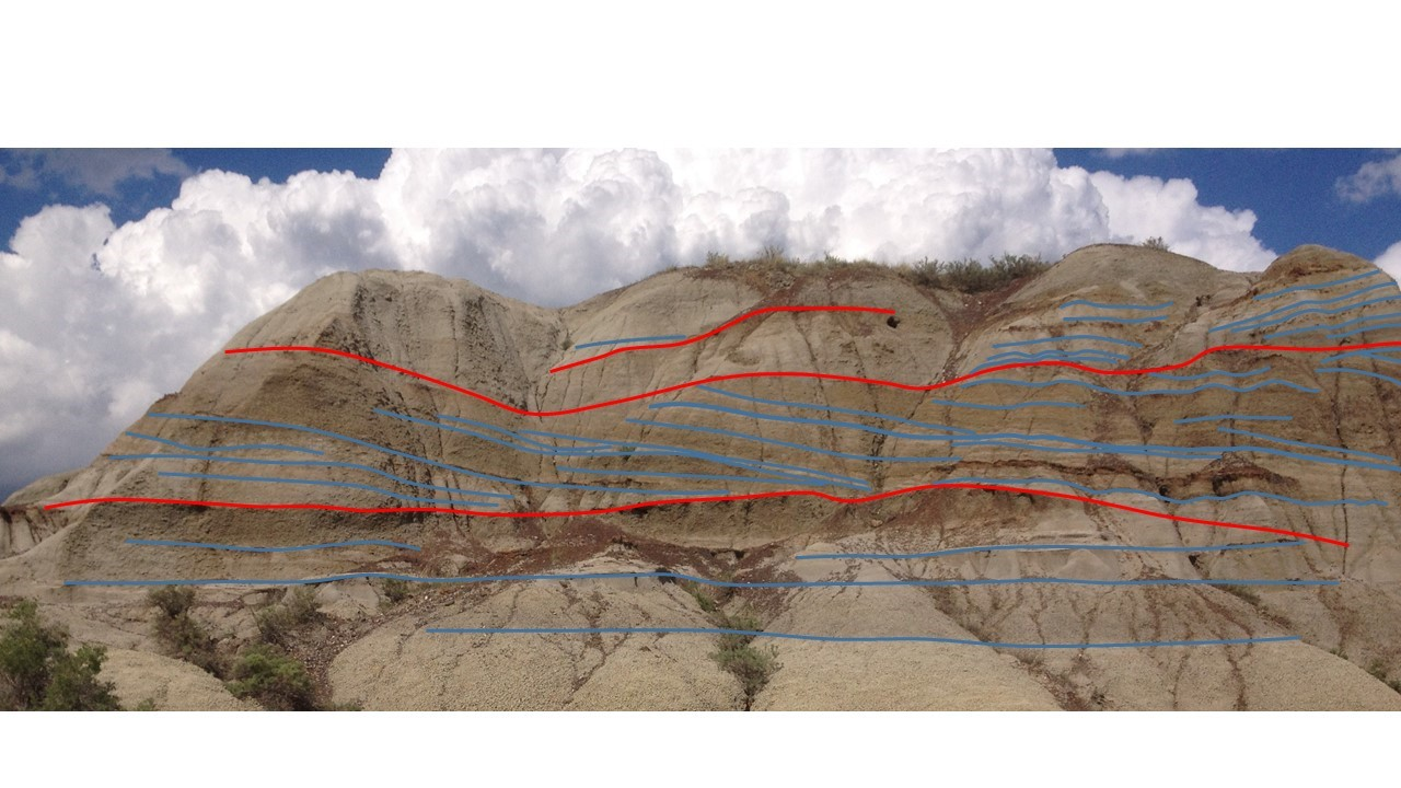 Figure 1 An outcrop from Dinosaur Provincial Park, AB with major stratigraphic surfaces annotated in red. This is what you need to do for the subsurface in 3D