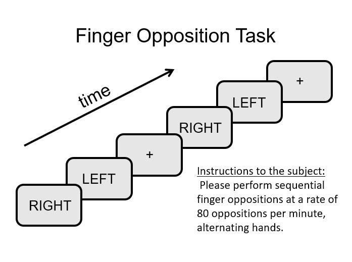 fingerTask.JPG