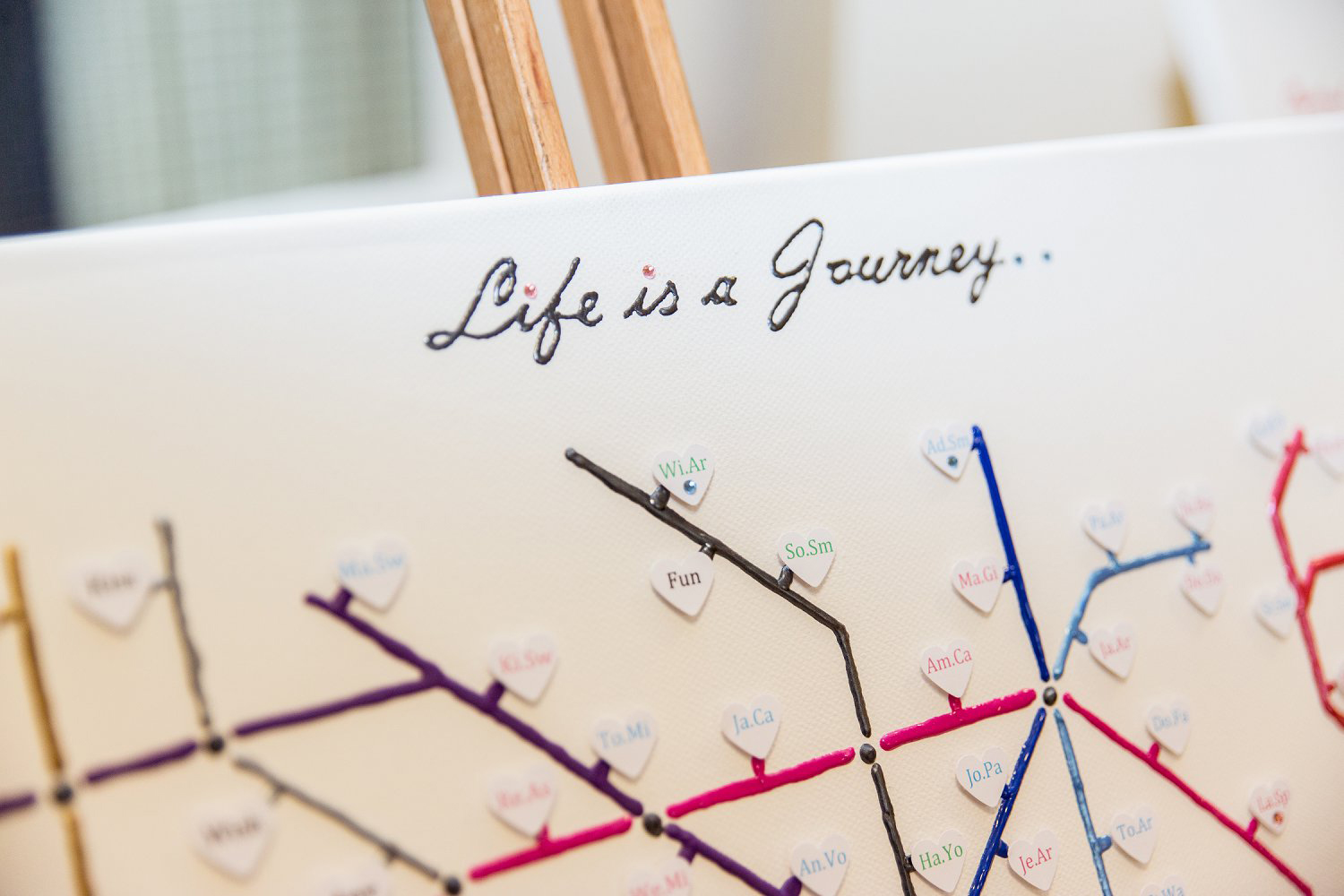 Gilwell Park Essex Wedding Life is a journey sign