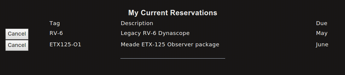 Reservation List