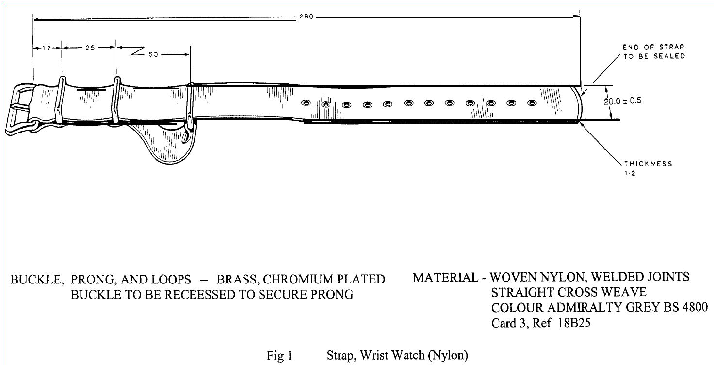 blog_nato-strap-nylon-schematic.jpg