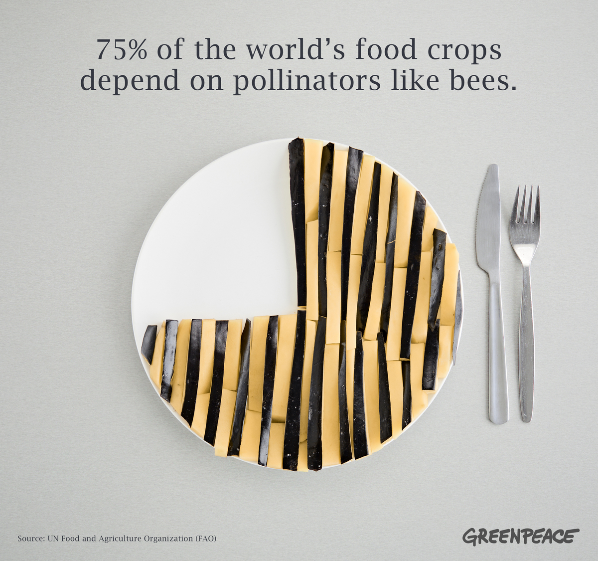 Greenpeace calculate that 75% the delicious crops on this planet rely on pollinators