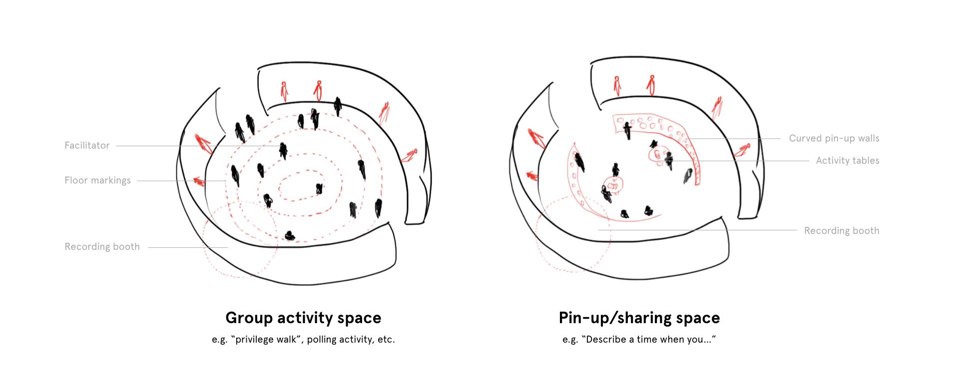 DialogueSpace_1.jpeg