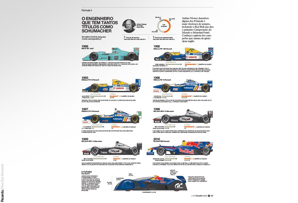 Infographic: Adrian Newey criations   Client: Jornal i