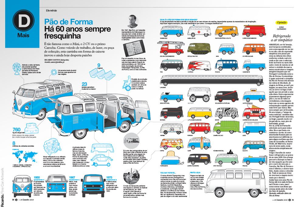 Infographic: VW Bus   60 years   Client: Jornal i