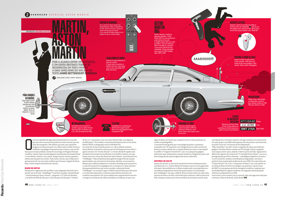 Infographic: James Bond Aston Martin DB5   Client: Turbo magazine
