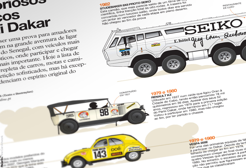 Infographic: The Dakar rally glorious nuts Client: Jornal i