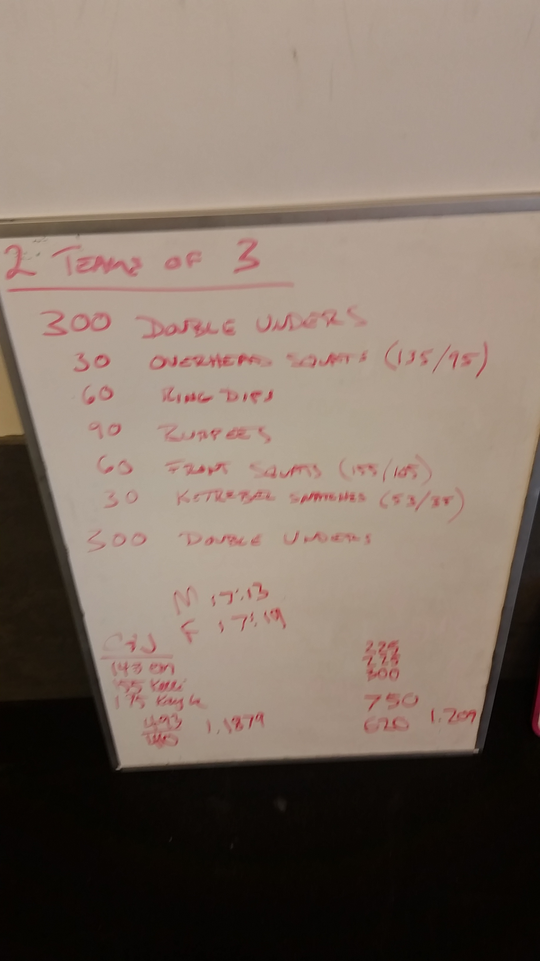 20160102 CrossFit Craft TEAM WORKOUT Double Unders Overhead Squats Ring Dips Burpees Front Squats Kettlebell Swings MAX Clean and Jerks