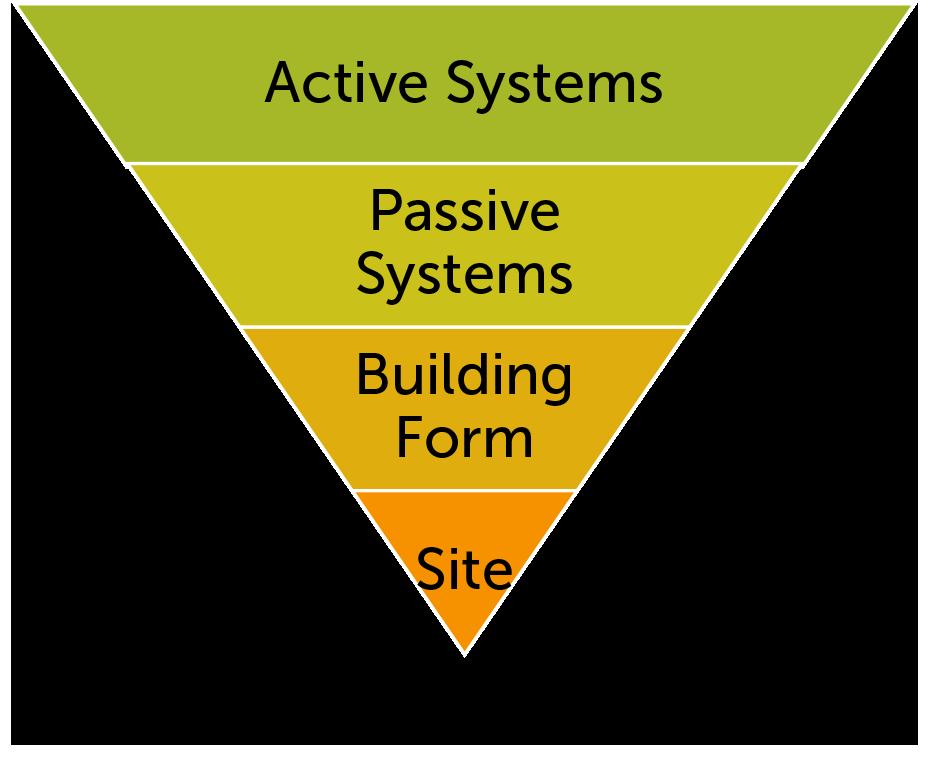 high-tech-green-diagram
