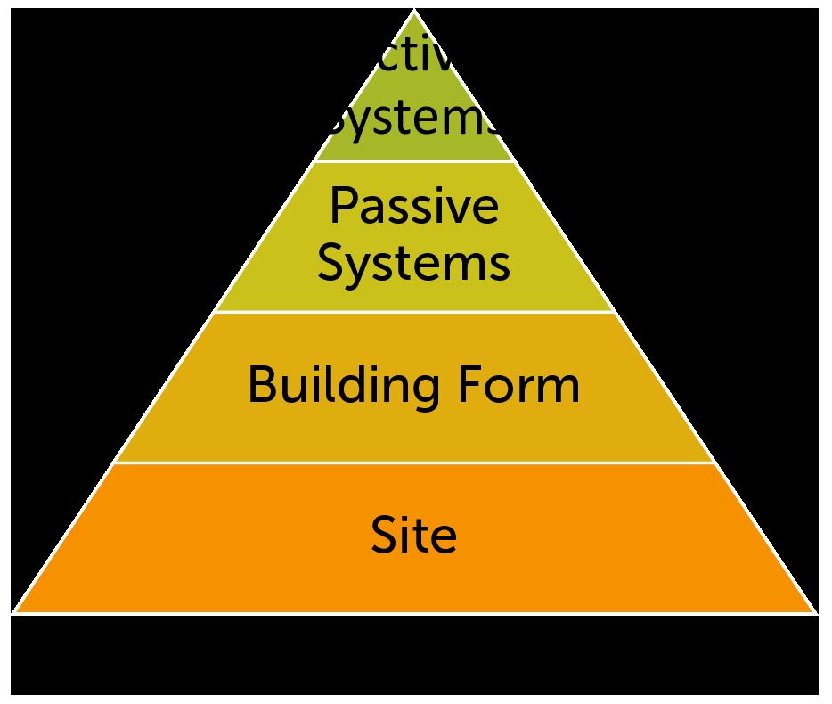 original-green-diagram