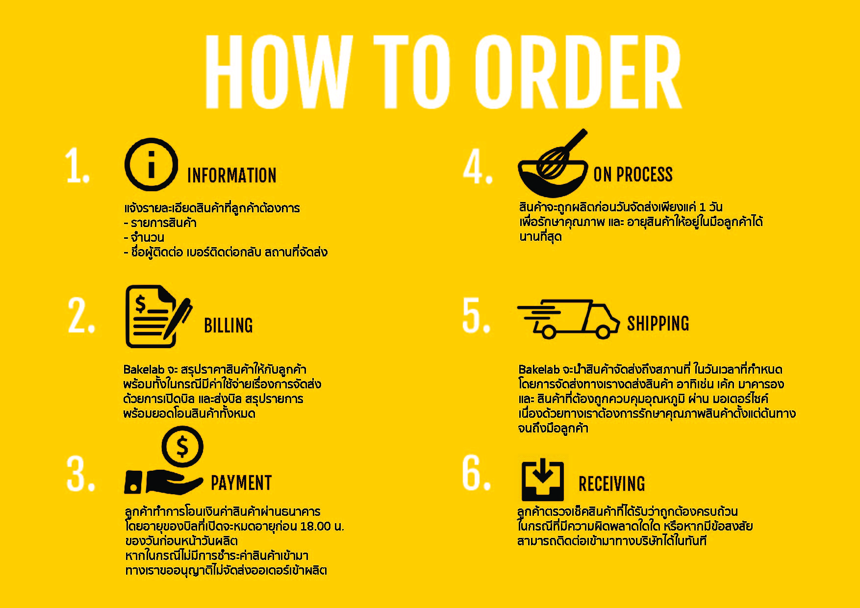 howto order-01.jpg