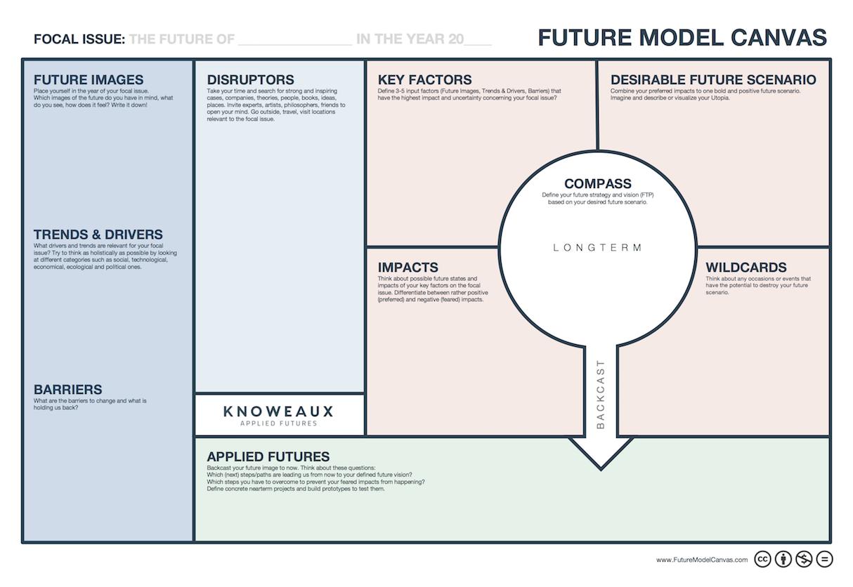 FutureModelCanvas.com.png