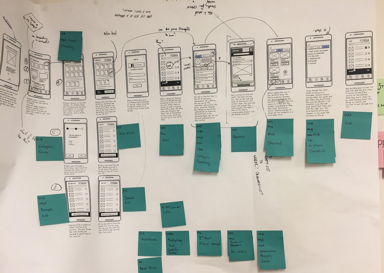 bundle-storyboard-note.jpg