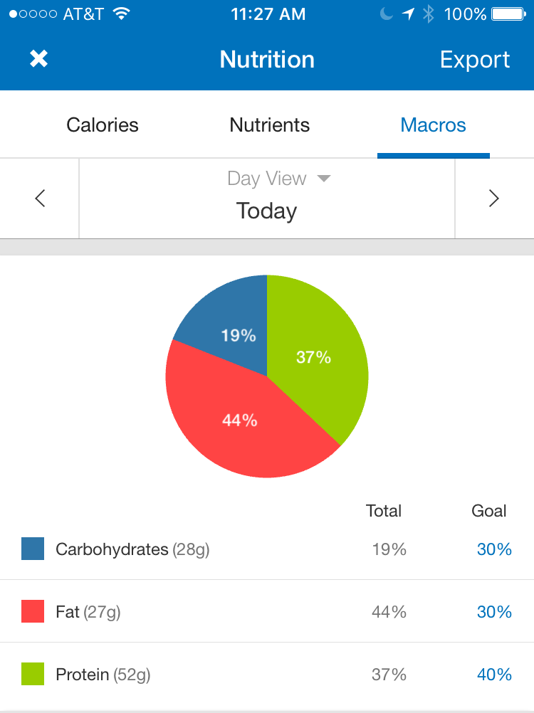 You can find this screen on MyFitnessPal by clicking on your calories. From there you have the option of viewing calories, nutrients or macros. A good place to start is setting the goals you see to the right of the macros: 40% protein, 30% carbs and 30% fat.